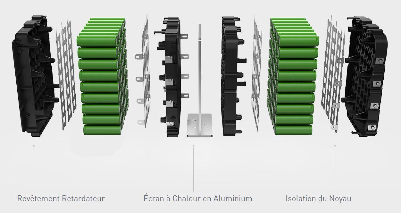 Batterie NIU-MPRO